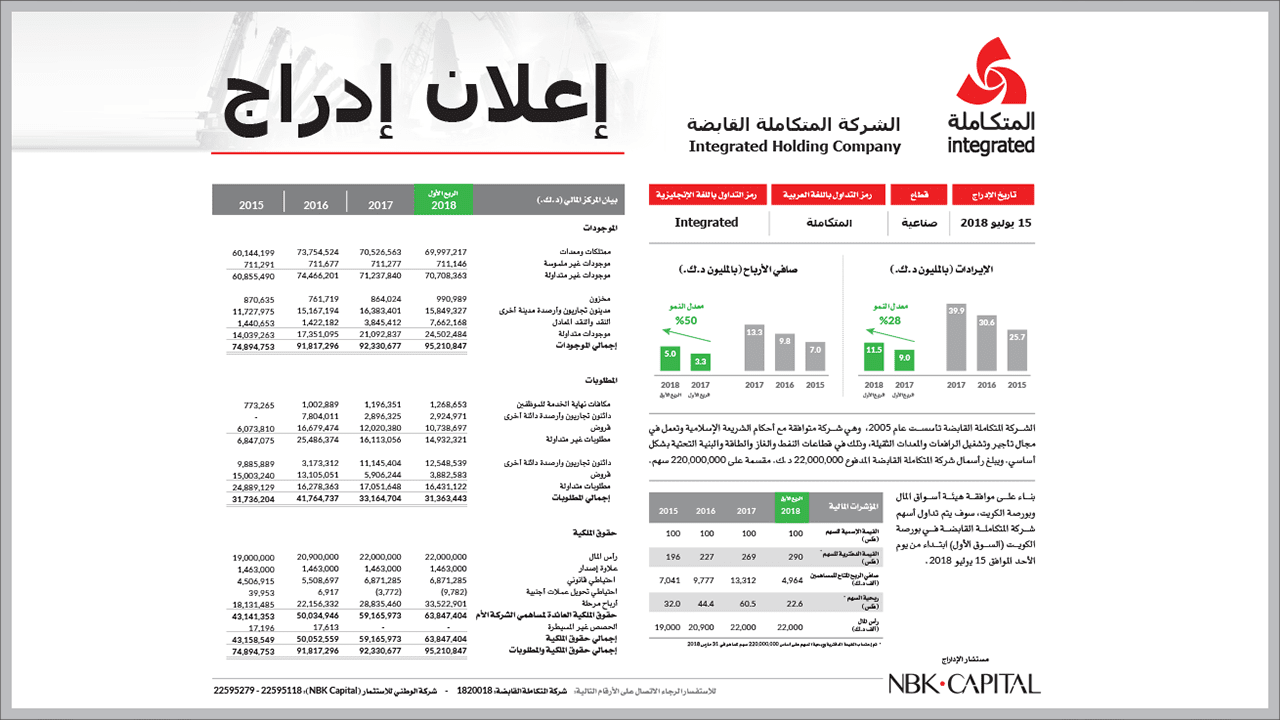 Integrated Holding Company – Announcement regarding listing on Boursa Kuwait